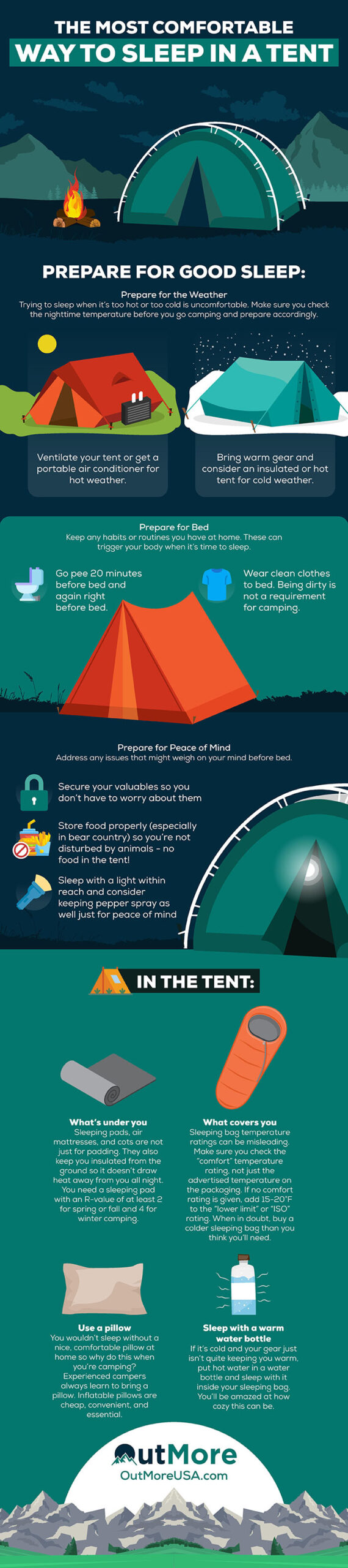 Most Comfortable Way to Sleep in a Tent Infographic